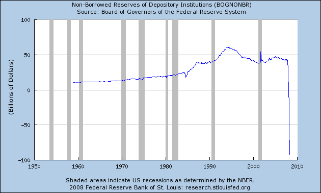 Reserva Federal americana...